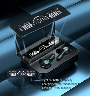Auriculares Bluetooth Deportivos R1 Mini Inalámbricos Twins Stereo In-Ear Sonido Estéreo Auricular con Caja de Carga Portátil y Micrófono Integrado