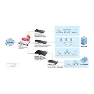 Switch ZyXEL GS1900-24-EU01 24 p 10 / 100 / 1000 Mbps